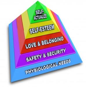 piramide della gerarchia dei bisogni